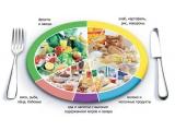 Центральная гостиница Уют - иконка «питание» в Погаре